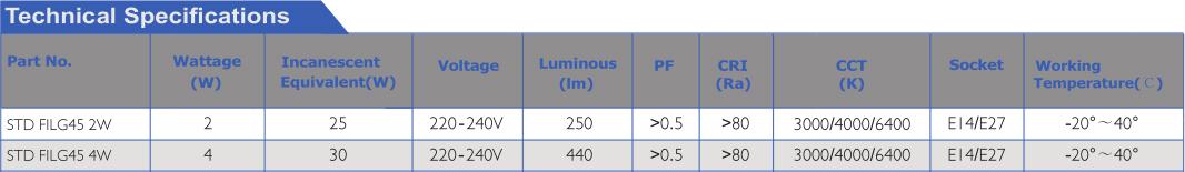 LED filament bulb G45
