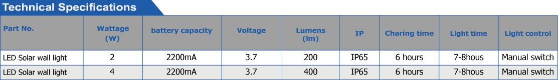 LED solar wall light新-01.jpg