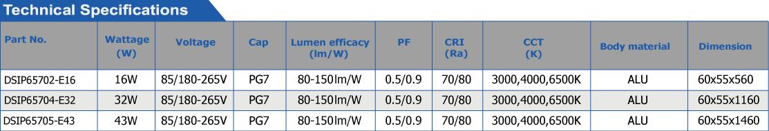 2020 Water proof LED Fixture ip65-01.jpg